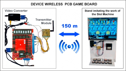 WIRELESS CONNECTION BOARD GAMES